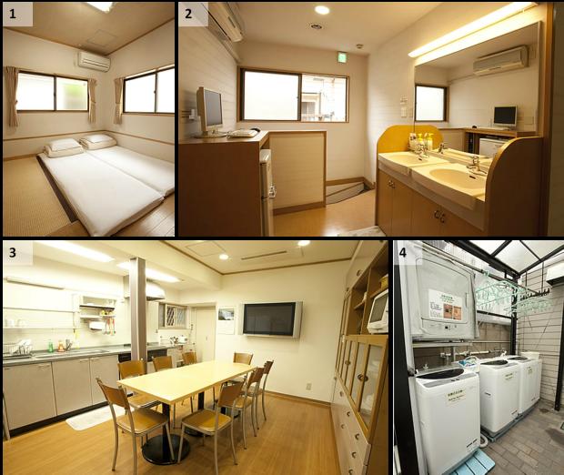1) kamar tidur, 2) wastafel (lengkap dengan odol!), 3) common kitchen, 4) laundry room. (Pic credit: official website)